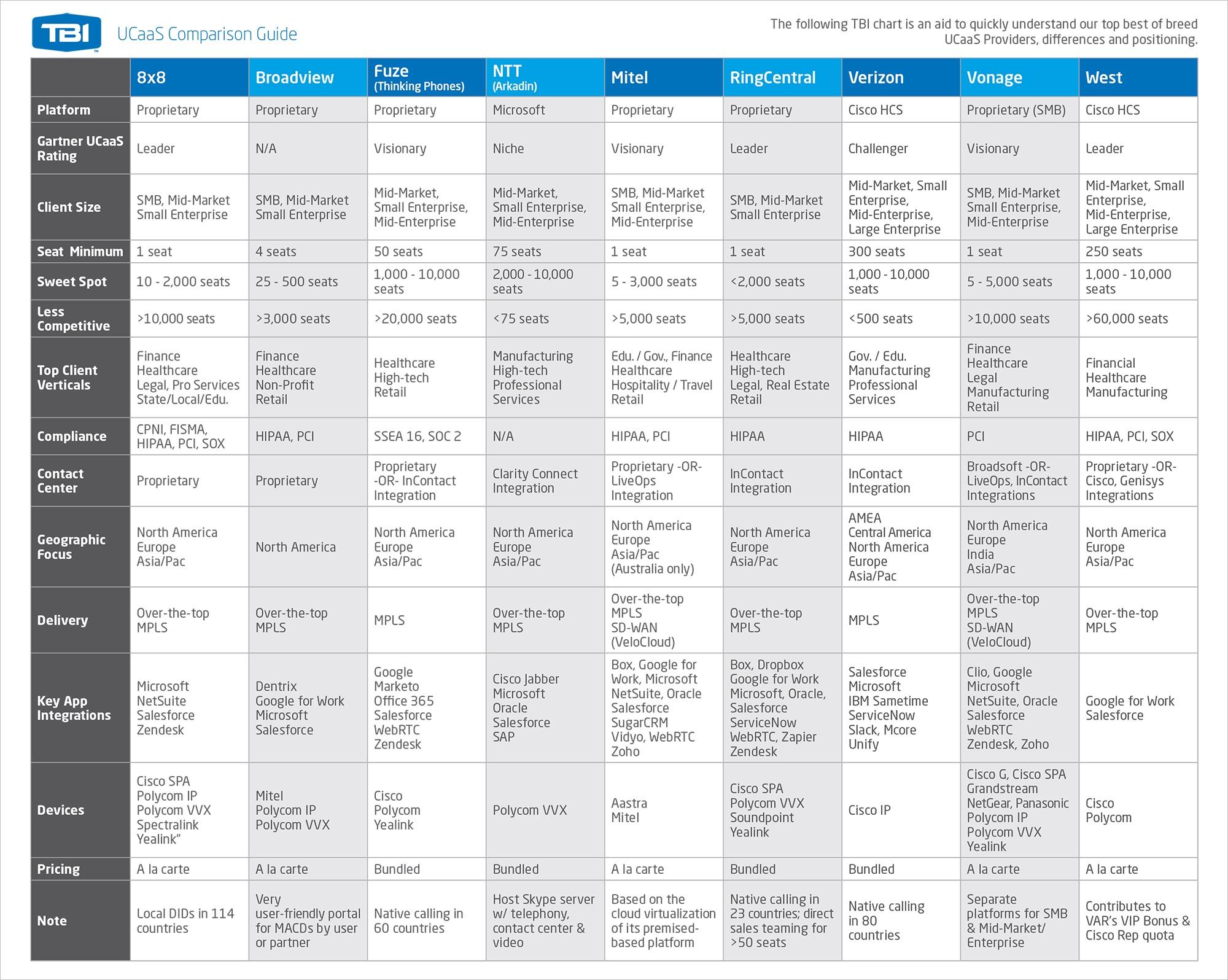 UCaaS-Comparison-Guide_Final.jpg